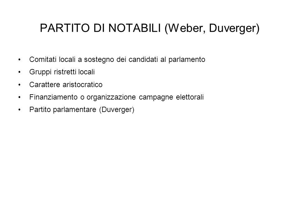 PARTITO DI NOTABILI (Weber, Duverger)