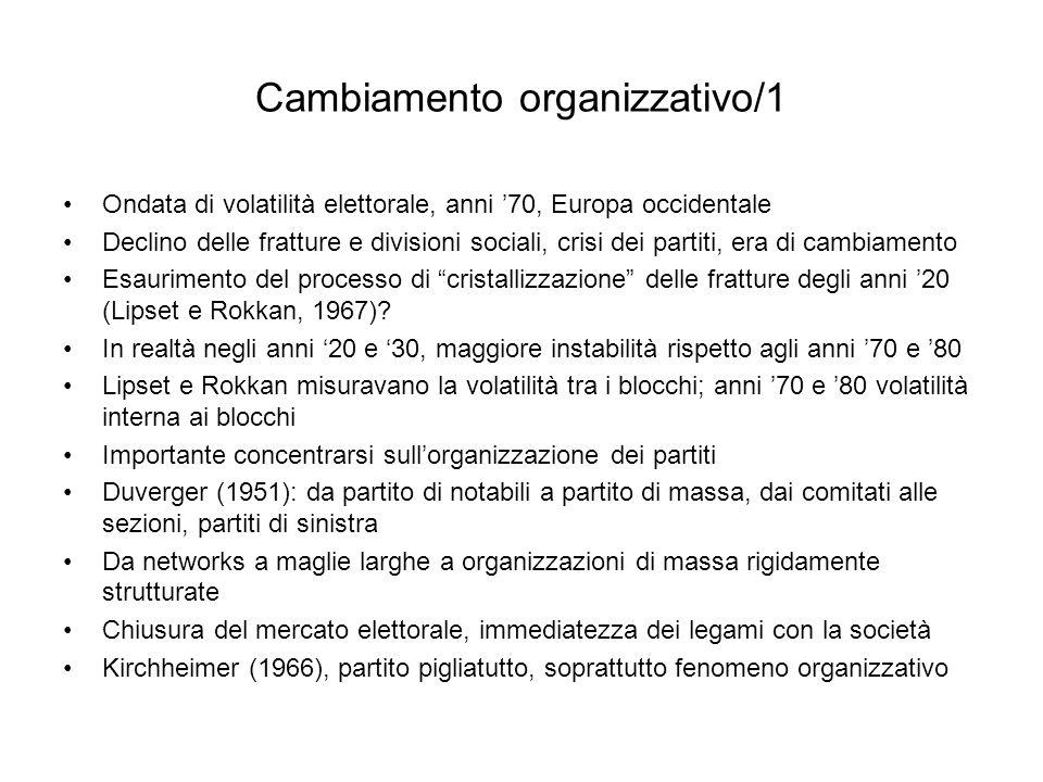 Cambiamento organizzativo/1