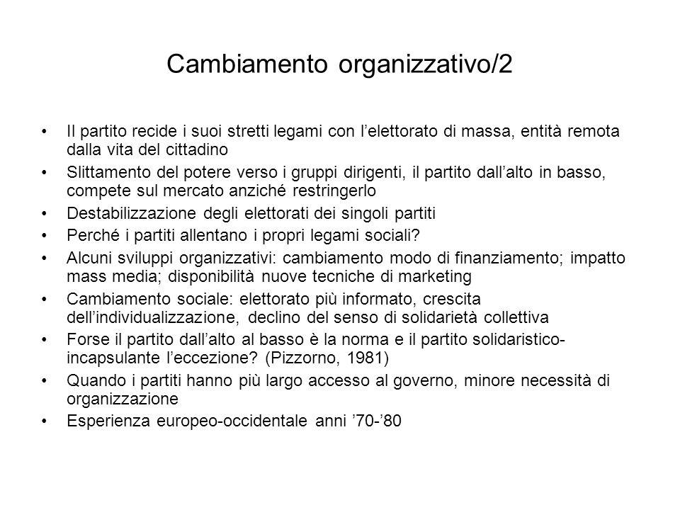 Cambiamento organizzativo/2