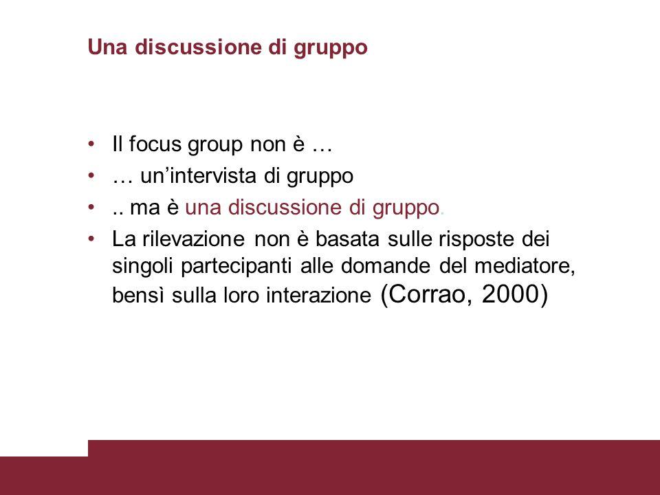 Una discussione di gruppo