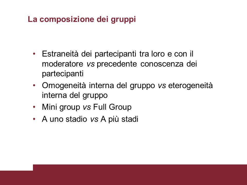 La composizione dei gruppi