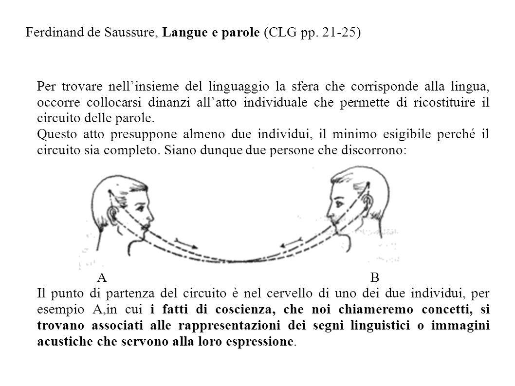 Ferdinand de Saussure, Langue e parole (CLG pp. 21-25)