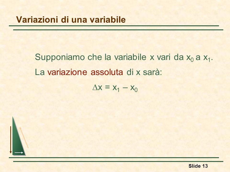 Variazioni di una variabile