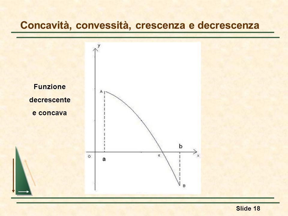 Concavità, convessità, crescenza e decrescenza