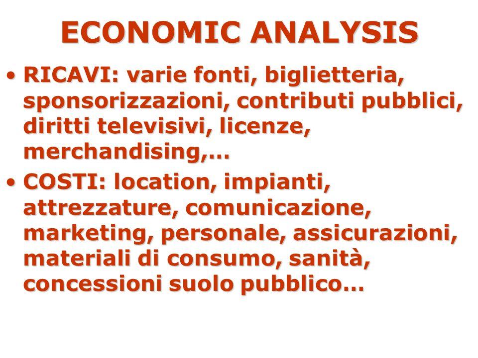 ECONOMIC ANALYSISRICAVI: varie fonti, biglietteria, sponsorizzazioni, contributi pubblici, diritti televisivi, licenze, merchandising,…