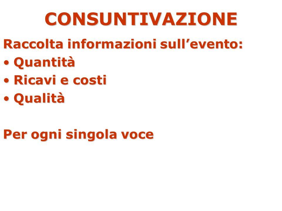 CONSUNTIVAZIONE Raccolta informazioni sull'evento: Quantità
