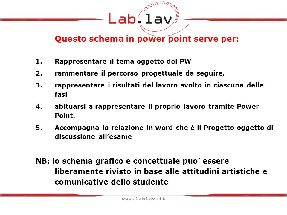 Questo schema in power point serve per: