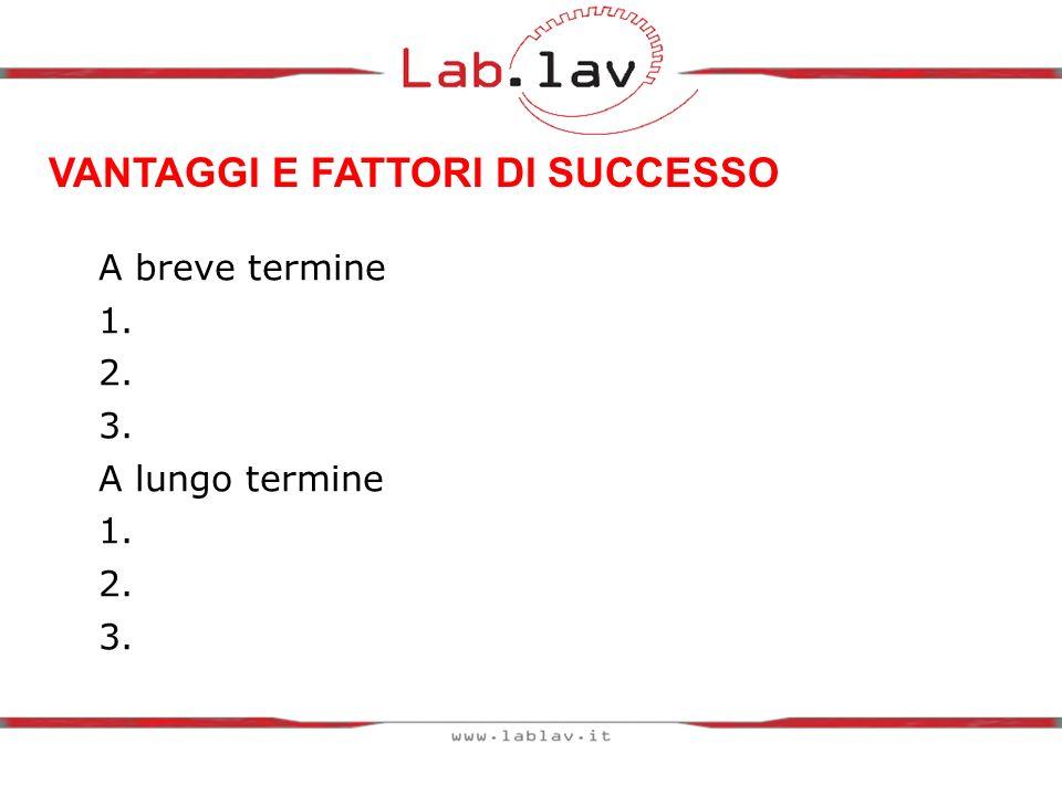VANTAGGI E FATTORI DI SUCCESSO