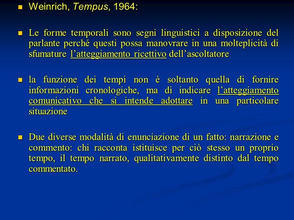 Weinrich, Tempus, 1964: