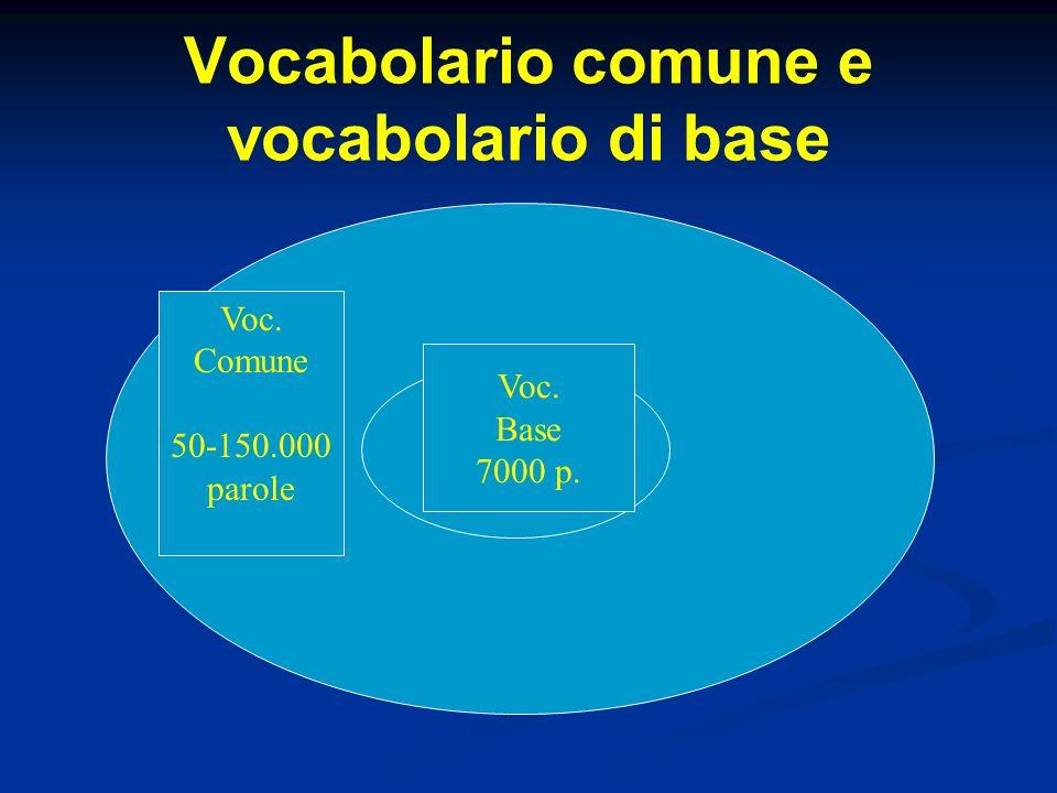 Vocabolario comune e vocabolario di base