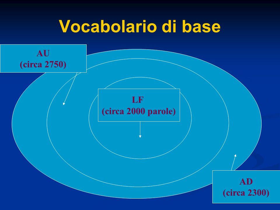 Vocabolario di base AU (circa 2750) LF (circa 2000 parole) AD