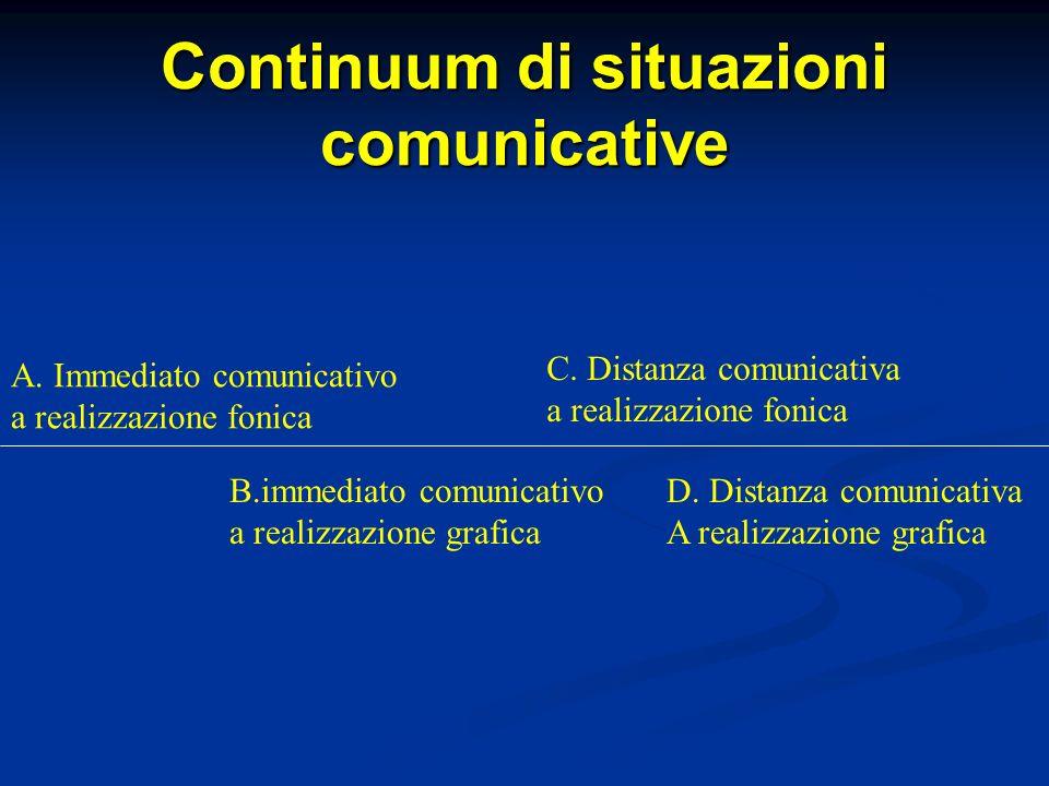 Continuum di situazioni comunicative