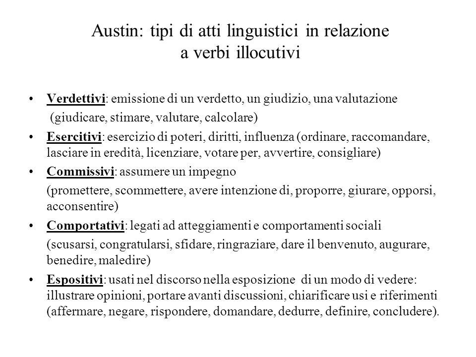 Austin: tipi di atti linguistici in relazione a verbi illocutivi