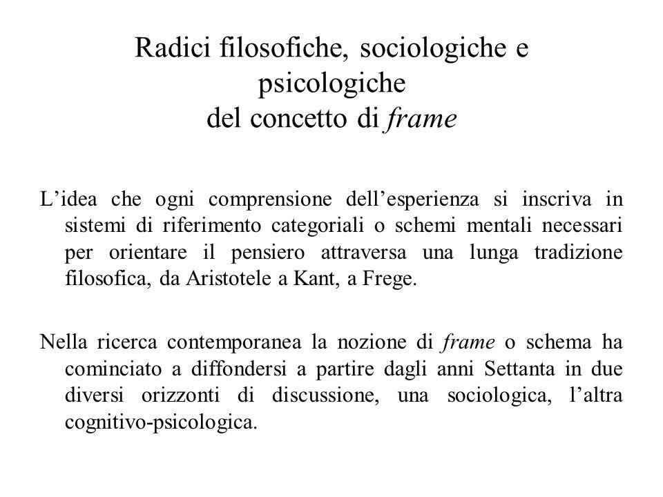 Radici filosofiche, sociologiche e psicologiche del concetto di frame