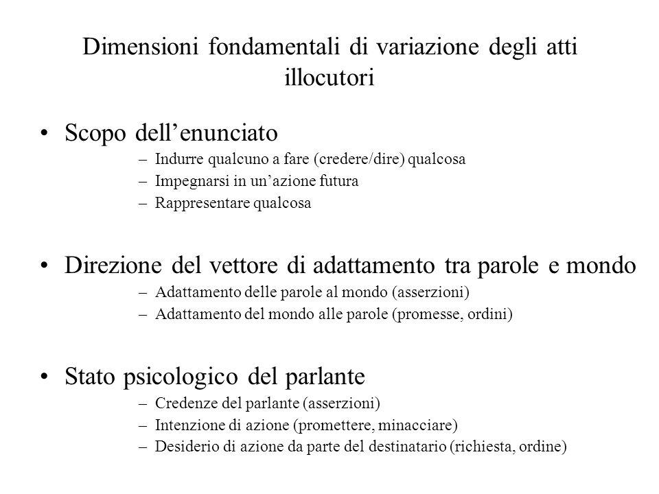 Dimensioni fondamentali di variazione degli atti illocutori