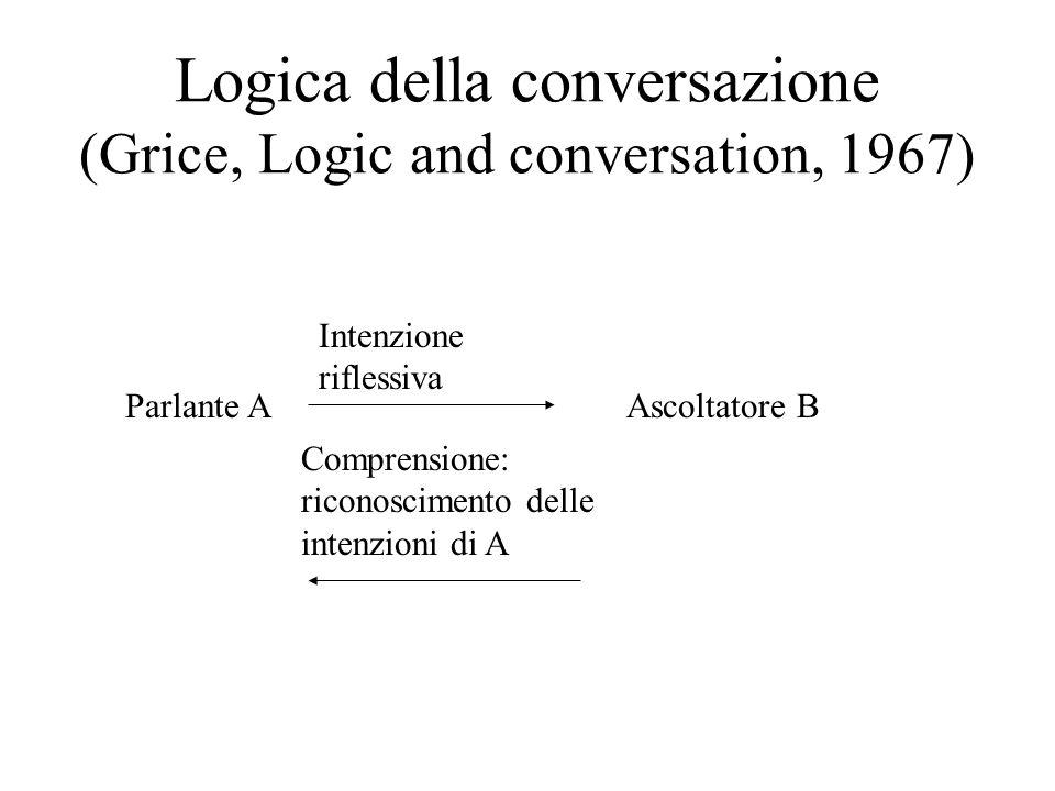 Logica della conversazione (Grice, Logic and conversation, 1967)
