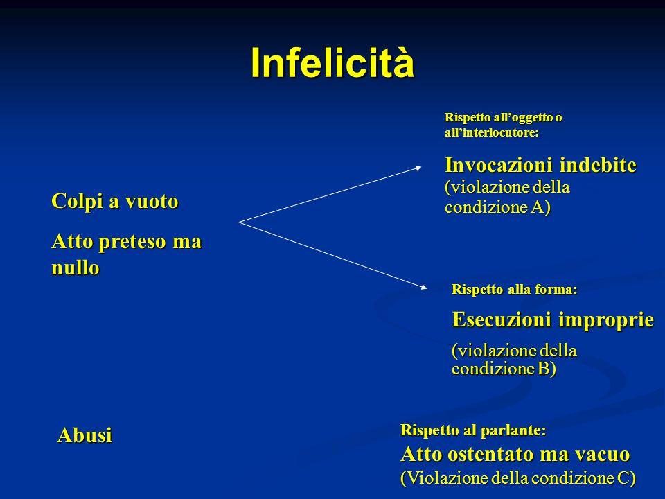 Infelicità Invocazioni indebite (violazione della condizione A)