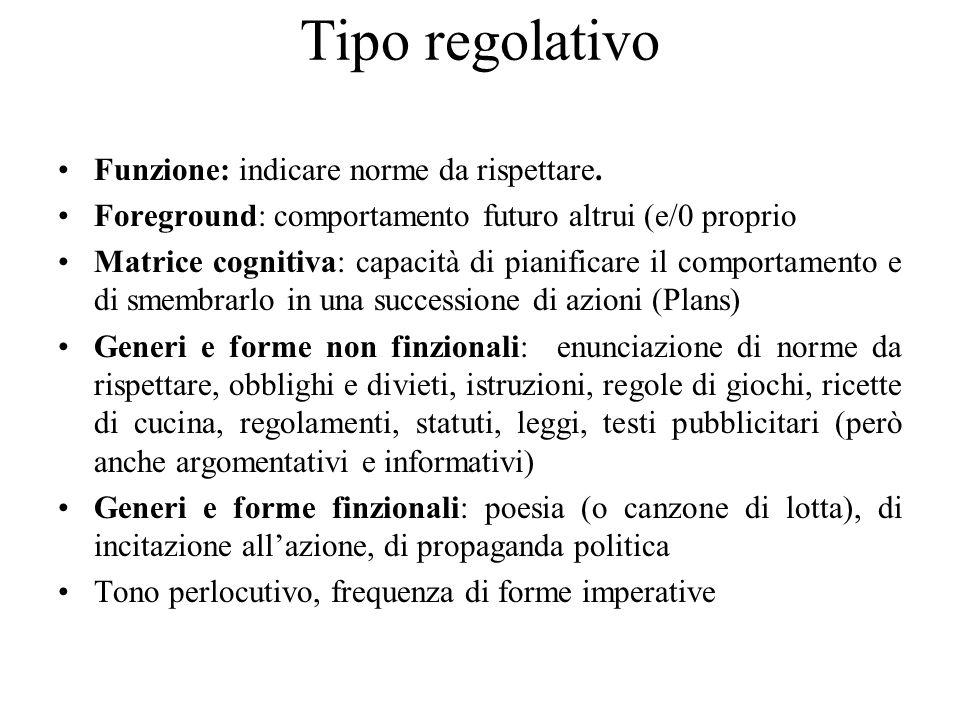 Tipo regolativo Funzione: indicare norme da rispettare.