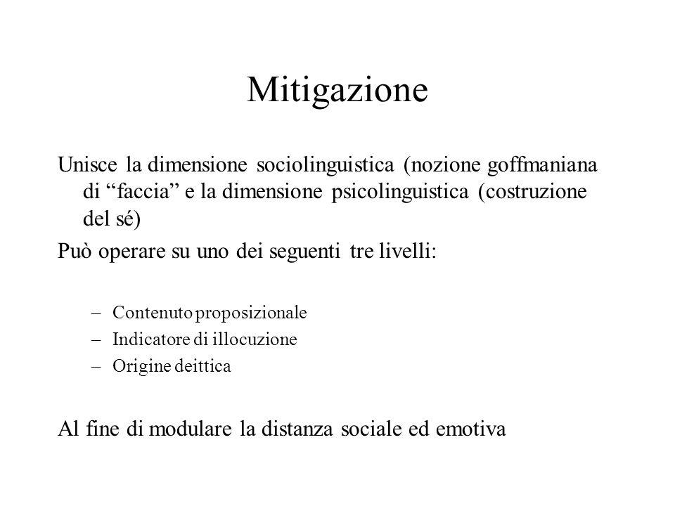 MitigazioneUnisce la dimensione sociolinguistica (nozione goffmaniana di faccia e la dimensione psicolinguistica (costruzione del sé)