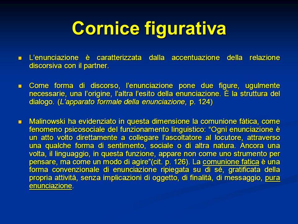 Cornice figurativa L'enunciazione è caratterizzata dalla accentuazione della relazione discorsiva con il partner.