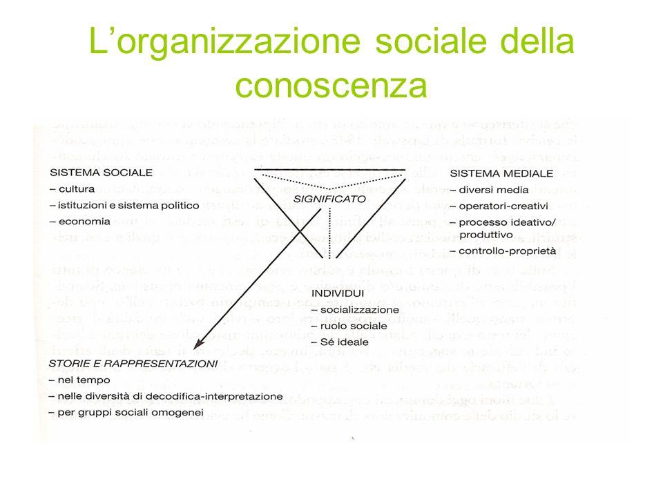 L'organizzazione sociale della conoscenza
