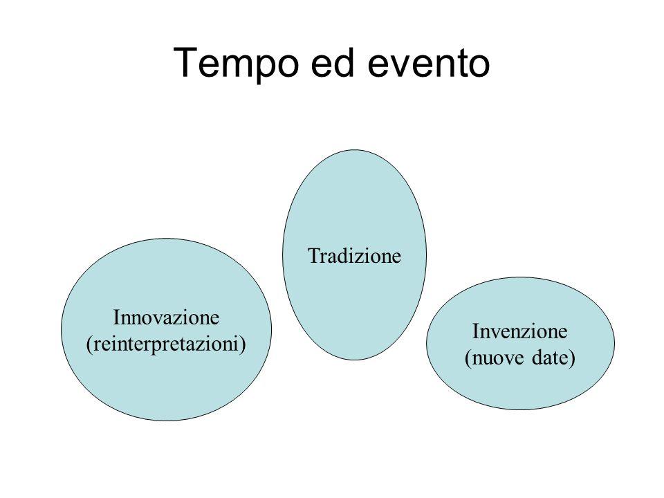 Tempo ed evento Tradizione Innovazione (reinterpretazioni) Invenzione