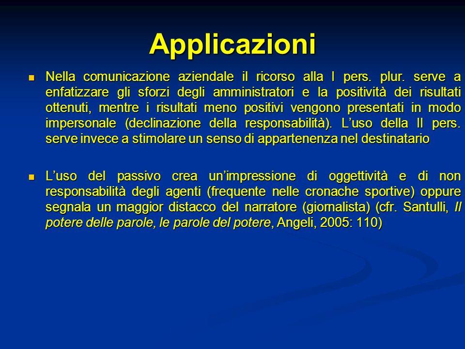 Applicazioni