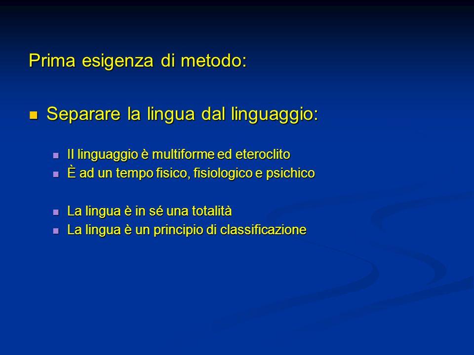 Prima esigenza di metodo: Separare la lingua dal linguaggio:
