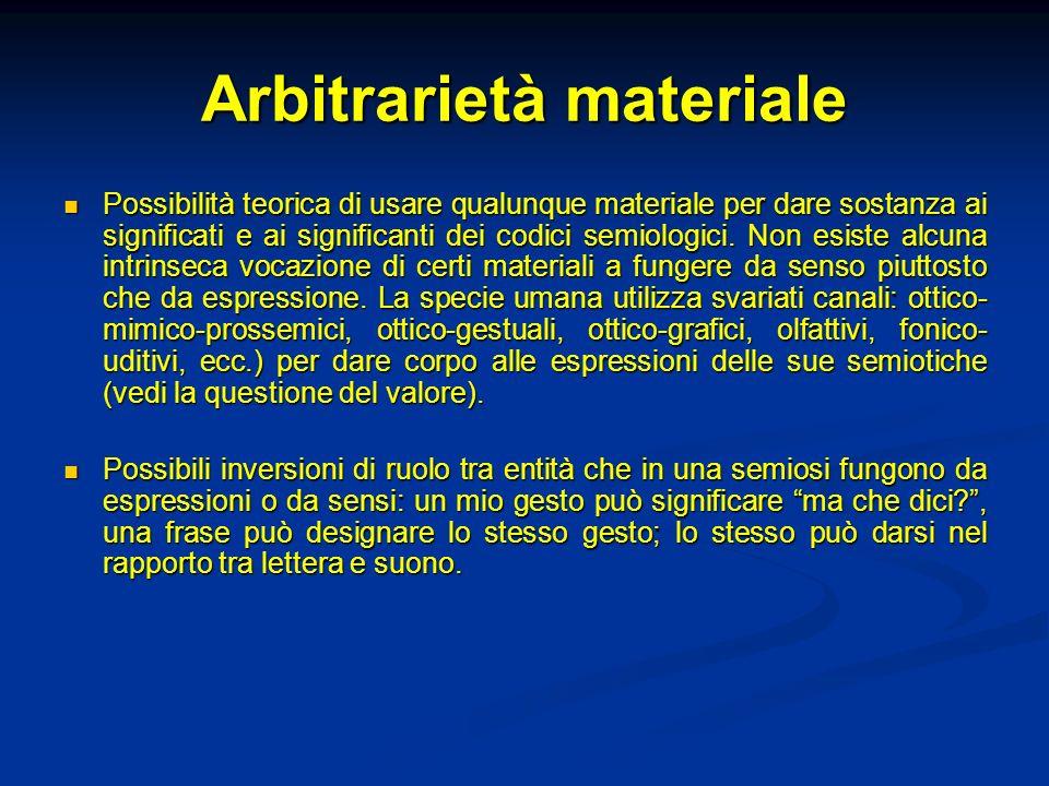 Arbitrarietà materiale