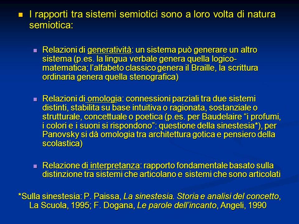 I rapporti tra sistemi semiotici sono a loro volta di natura semiotica: