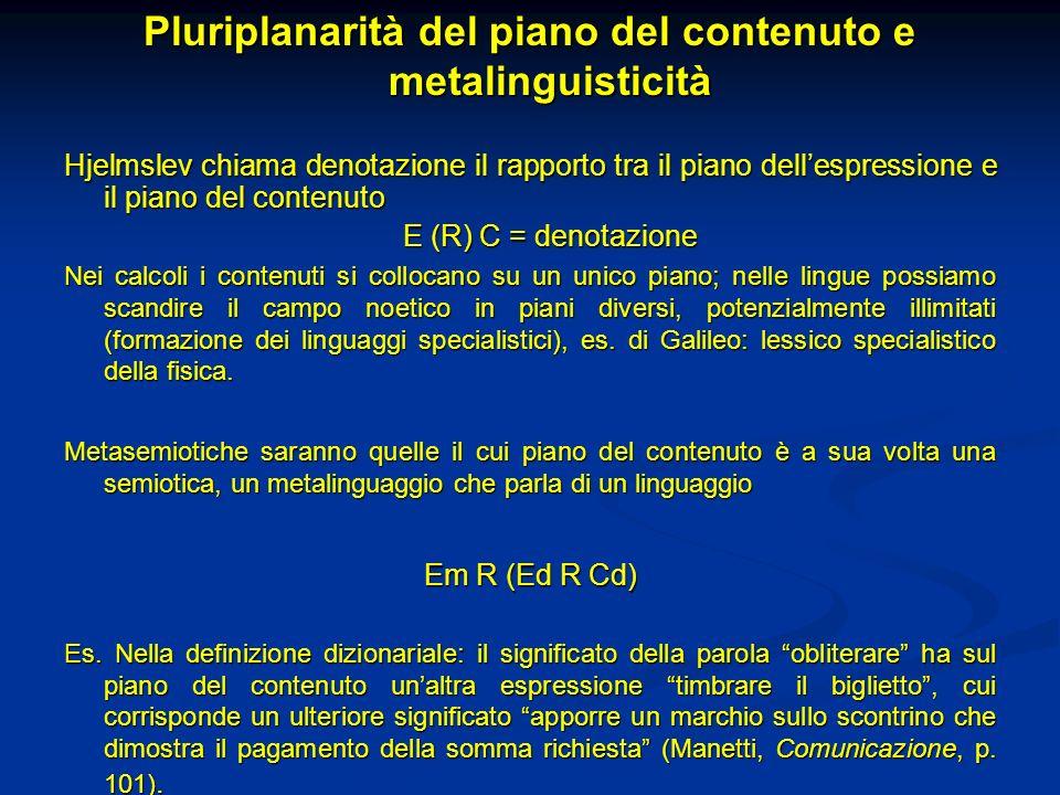 Pluriplanarità del piano del contenuto e metalinguisticità