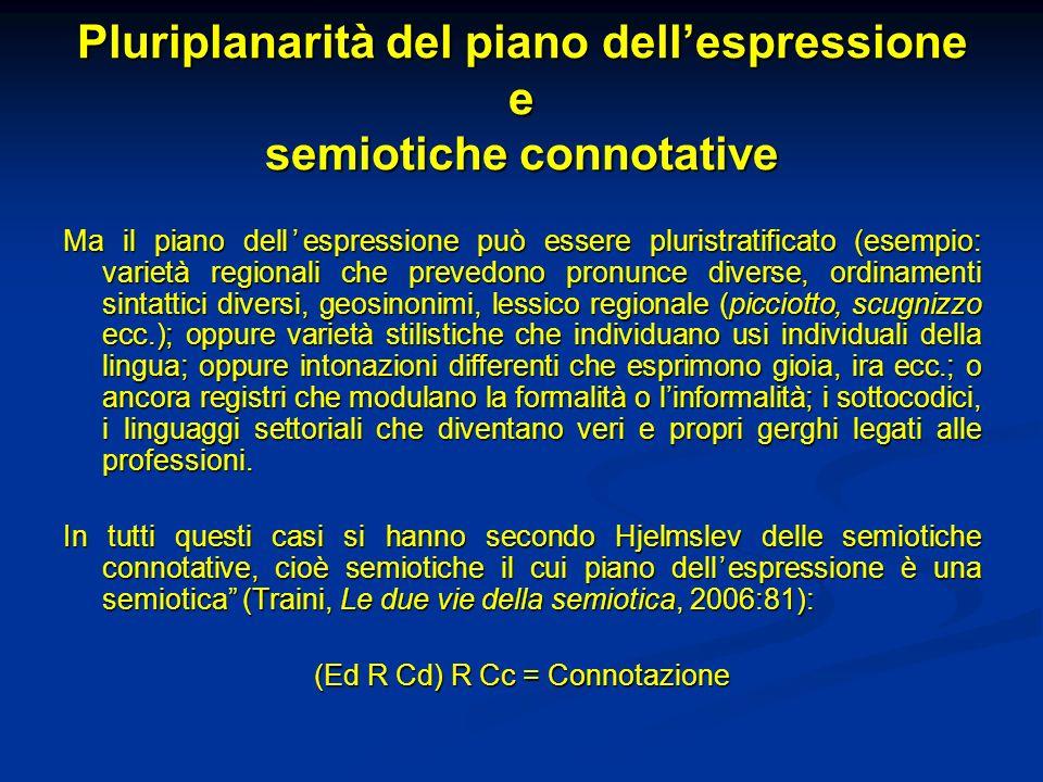 Pluriplanarità del piano dell'espressione e semiotiche connotative