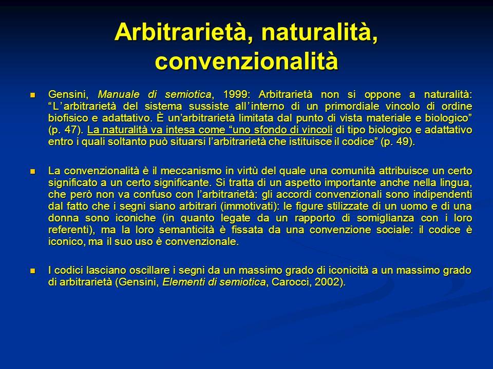 Arbitrarietà, naturalità, convenzionalità