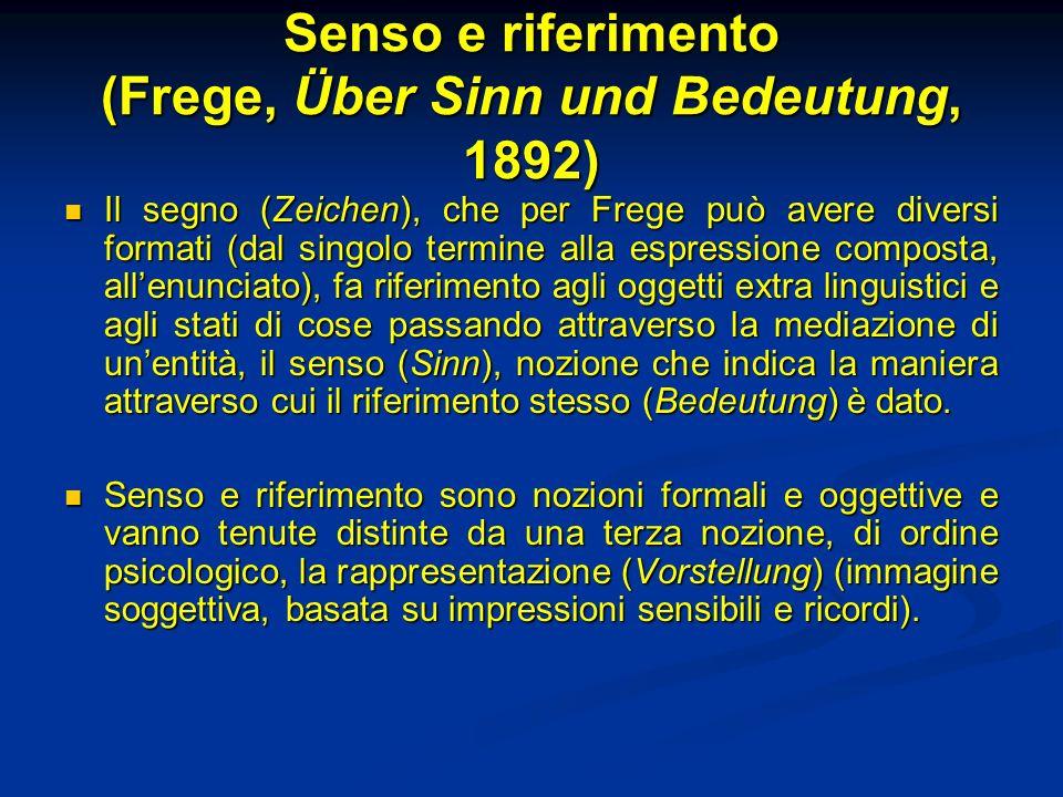 Senso e riferimento (Frege, Über Sinn und Bedeutung, 1892)