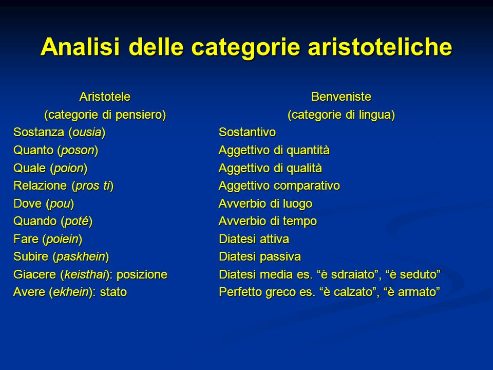 Analisi delle categorie aristoteliche