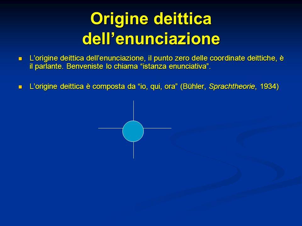 Origine deittica dell'enunciazione