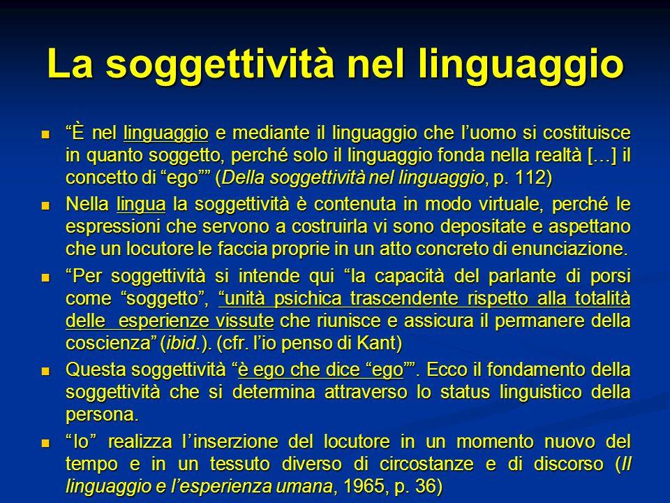 La soggettività nel linguaggio
