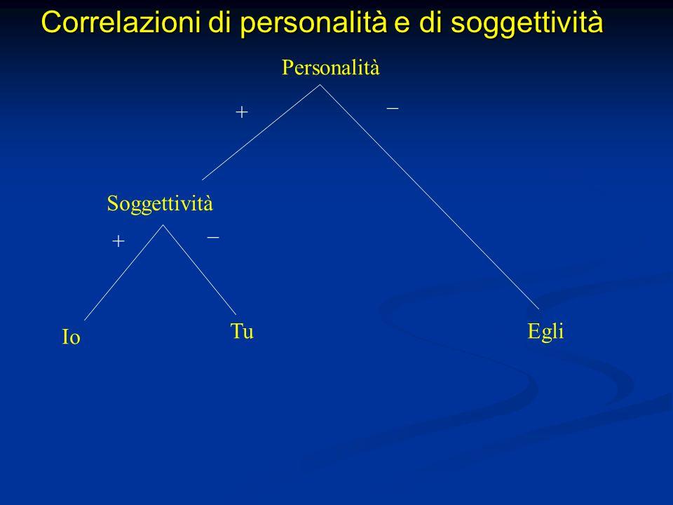 Correlazioni di personalità e di soggettività
