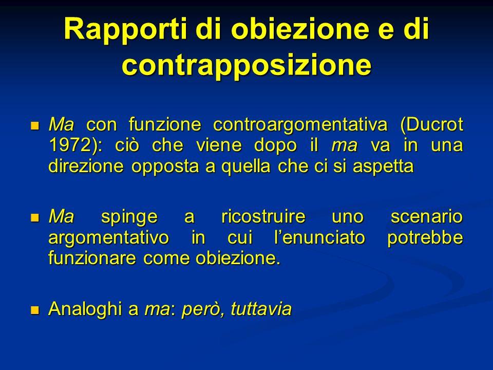 Rapporti di obiezione e di contrapposizione