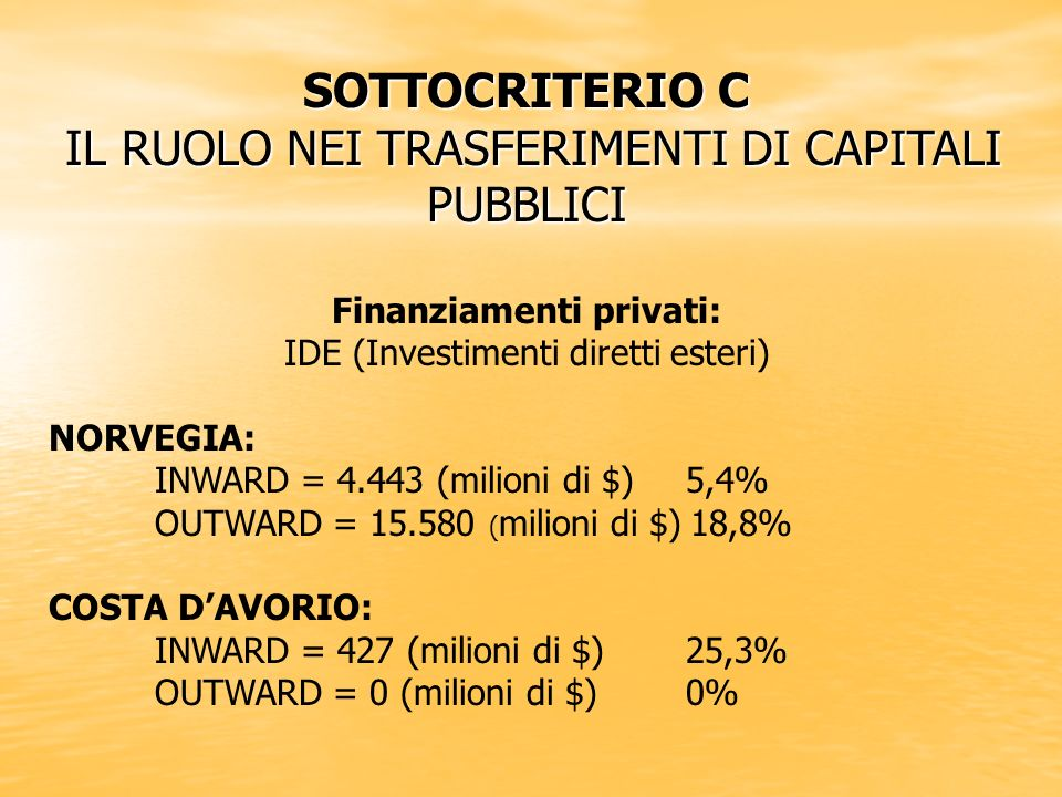 Finanziamenti privati: