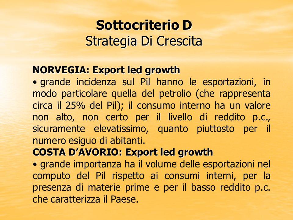 Sottocriterio D Strategia Di Crescita