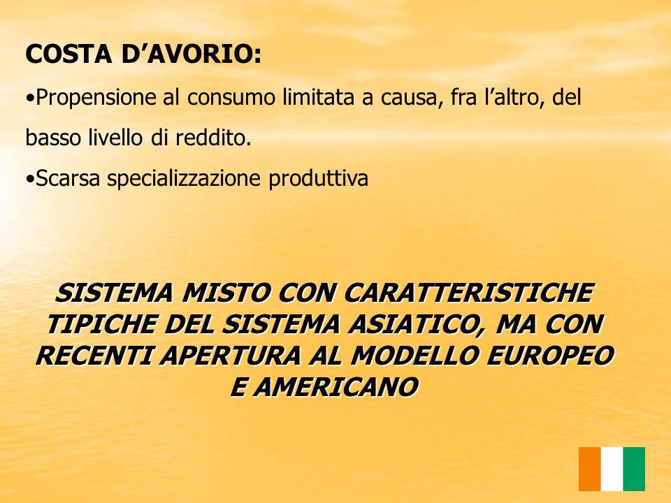COSTA D'AVORIO:Propensione al consumo limitata a causa, fra l'altro, del basso livello di reddito. Scarsa specializzazione produttiva.