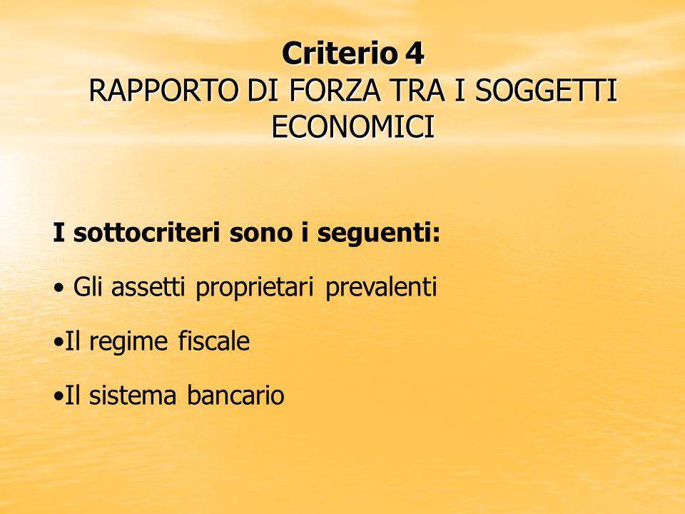 Criterio 4 RAPPORTO DI FORZA TRA I SOGGETTI ECONOMICI