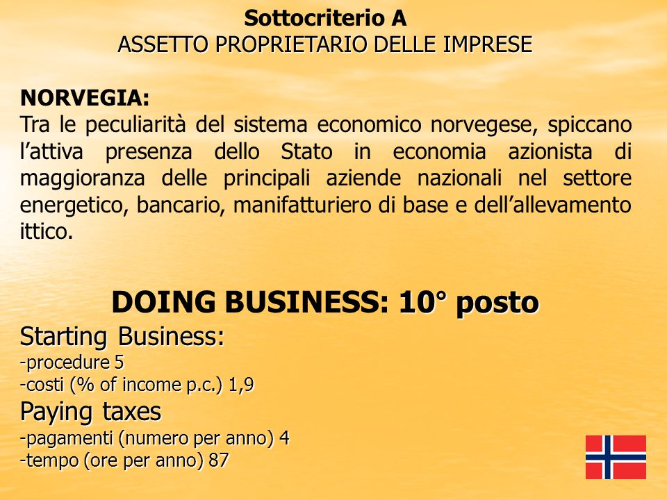 DOING BUSINESS: 10° posto