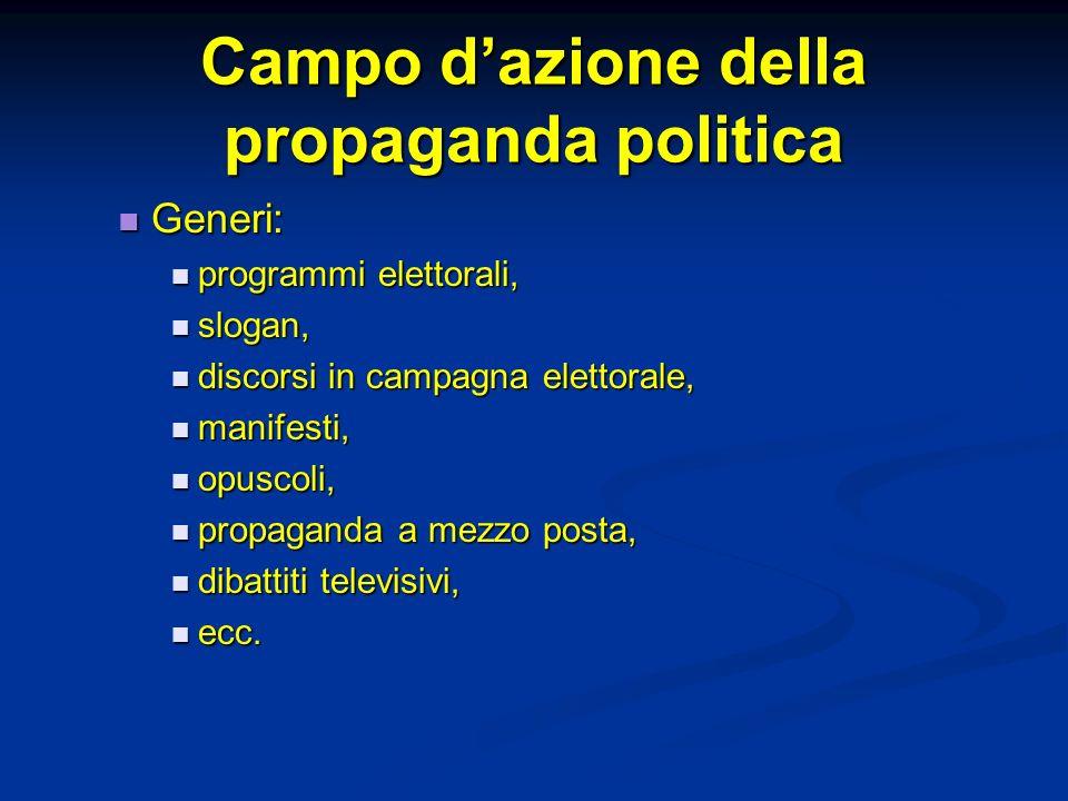 Campo d'azione della propaganda politica