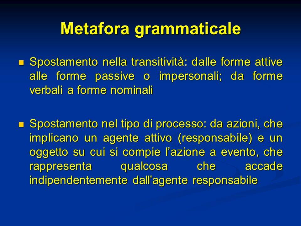 Metafora grammaticale