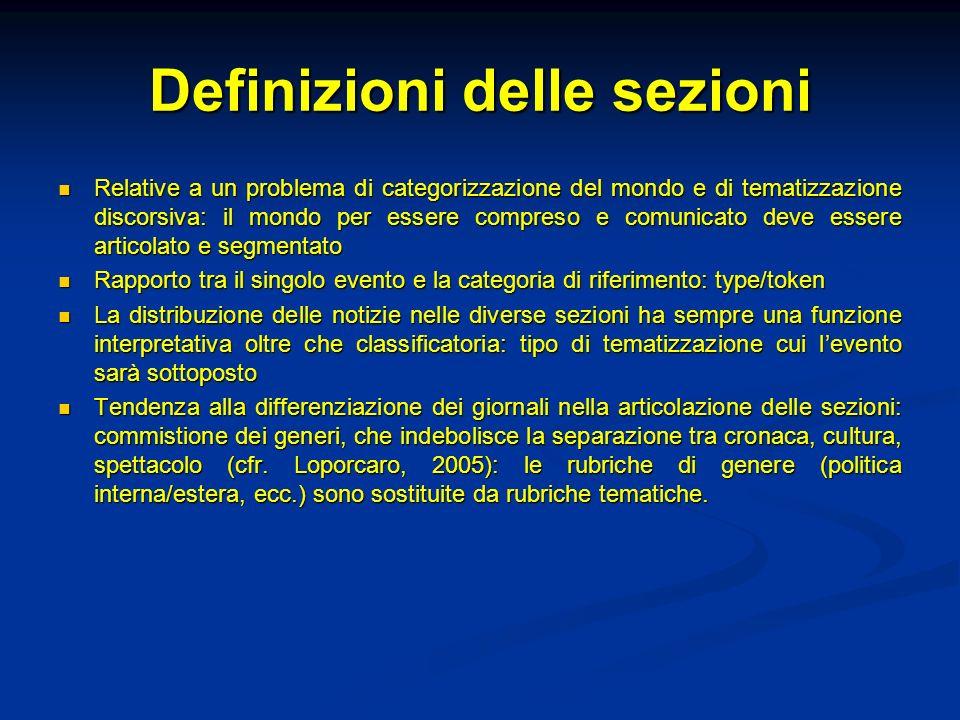 Definizioni delle sezioni
