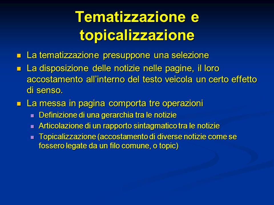 Tematizzazione e topicalizzazione