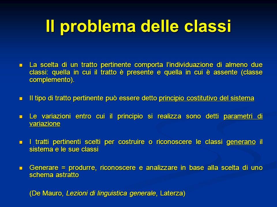 Il problema delle classi