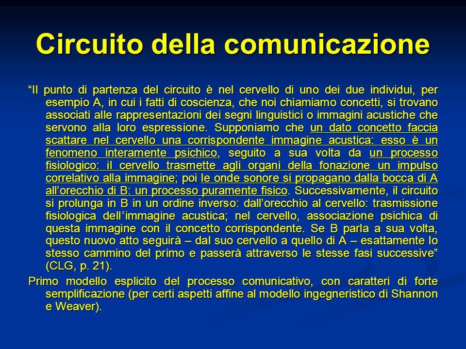 Circuito della comunicazione